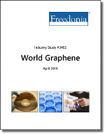 World Graphene - The Freedonia Group - Industry Market Research