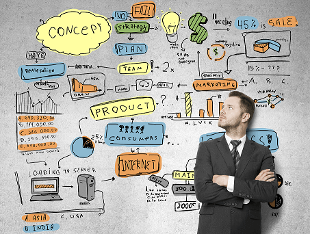 3 Important Business Problems That Market Research Can Solve