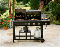 Outdoor Furniture & Grill Market