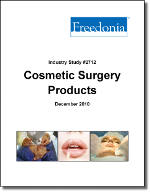 Cosmetic Surgery Products  - The Freedonia Group - Industry Market Research