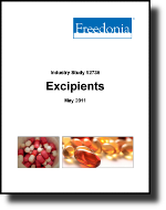 Excipients  - The Freedonia Group - Industry Market Research