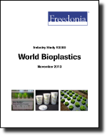 World Bioplastics - Demand and Sales Forecasts, Market Share, Market Size, Market Leaders
