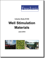 Well Stimulation Materials - Demand and Sales Forecasts, Market Share, Market Size, Market Leaders
