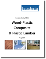 Wood-Plastic Composite & Plastic Lumber - Demand and Sales Forecasts, Market Share, Market Size, Market Leaders