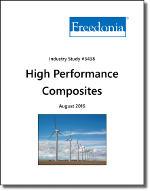 High Performance Composites - Demand and Sales Forecasts, Market Share, Market Size, Market Leaders
