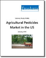 Agricultural Pesticide Market in the US - Demand and Sales Forecasts, Market Share, Market Size, Market Leaders