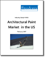 Architectural Paint Market in the US - Demand and Sales Forecasts, Market Share, Market Size, Market Leaders
