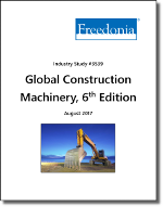 Global Construction Machinery - Demand and Sales Forecasts, Market Share, Market Size, Market Leaders