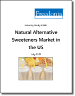 Natural Alternative Sweeteners Market in the US by Competitive Product - The Freedonia Group - Industry Market Research