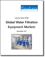 Global Water Filtration Equipment by Product, Market and Region - The Freedonia Group - Industry Market Research