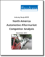 North America Automotive Aftermarket Competitor Analysis