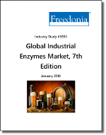 Global Industrial Enzymes - Demand and Sales Forecasts, Market Share, Market Size, Market Leaders