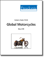 Global Motorcycle Market - Industry Market Research, Market Share, Market Size, Sales, Demand Forecast, Market Leaders, Industry Trends