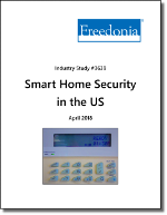 Smart Home Security Market in the US by Product - The Freedonia Group - Industry Market Research