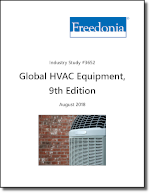 Global HVAC Equipment - Market Size, Market Share, Market Leaders, Demand Forecast, Sales, Company Profiles, Market Research, Industry Trends and Companies