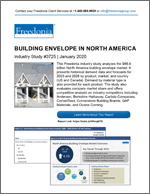 Building Envelope  - Demand and Sales Forecasts, Market Share, Market Size, Market Leaders