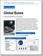 Global Buses - Demand and Sales Forecasts, Market Share, Market Size, Market Leaders