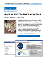 Global Protective Packaging - Demand and Sales Forecasts, Market Share, Market Size, Market Leaders