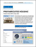 Prefabricated Housing - Demand and Sales Forecasts, Market Share, Market Size, Market Leaders