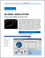 Global Insulation - The Freedonia Group - Industry Market Research
