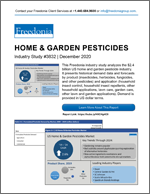 Home & Garden Pesticides - Demand and Sales Forecasts, Market Share, Market Size, Market Leaders