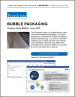 Bubble Packaging - Demand and Sales Forecasts, Market Share, Market Size, Market Leaders