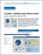 Global Fiberglass Insulation - Demand and Sales Forecasts, Market Share, Market Size, Market Leaders