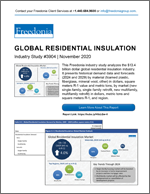 Global Residential Insulation - The Freedonia Group - Industry Market Research