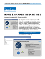 Home & Garden Insecticides - The Freedonia Group - Industry Market Research