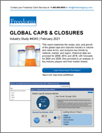 Global Caps & Closures - Demand and Sales Forecasts, Market Share, Market Size, Market Leaders