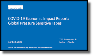 COVID-19 Economic Impact Report: Global Pressure Sensitive Tapes - The Freedonia Group - Industry Market Research