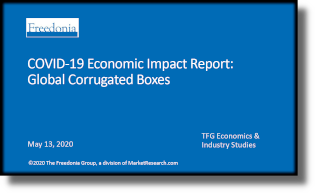 COVID-19 Economic Impact Report: Global Corrugated Boxes - The Freedonia Group - Industry Market Research
