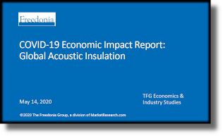 COVID-19 Economic Impact Report: Global Acoustic Insulation - The Freedonia Group - Industry Market Research