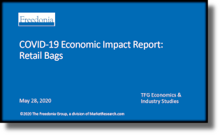 COVID-19 Economic Impact Report: Retail Bags - The Freedonia Group - Industry Market Research